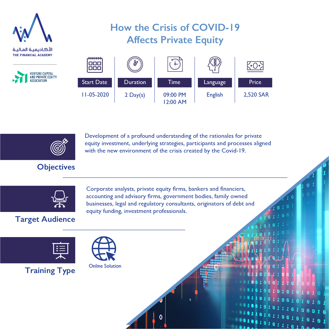 How the Crisis of COVID-19 Affects Private Equity